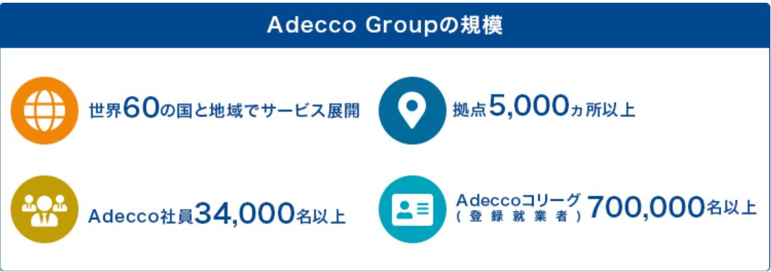 ソーシャルパートナーズ(アデコ):企業規模が大きい
